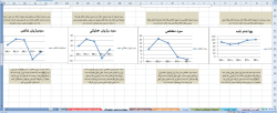 اکسل تجزیه و تحلیل اطلاعات مالی شرکت آلومینیوم ایران